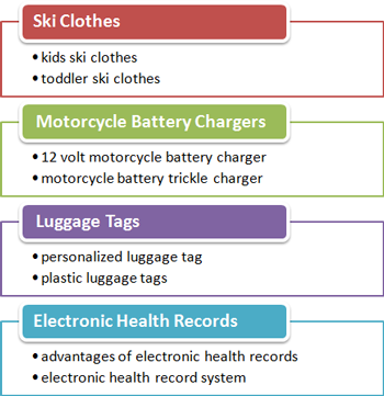 Page topics: Ski Clothes (kids ski clothes, toddler ski clothes), Motorcycle Battery Chargers (12 volt motorcycle battery charger, motorcycle battery trickle charger), Luggage Tags (personalized luggage tag, plastic luggage tags), Electronic Health Records (advantages of electronic health records, electronic health record system)